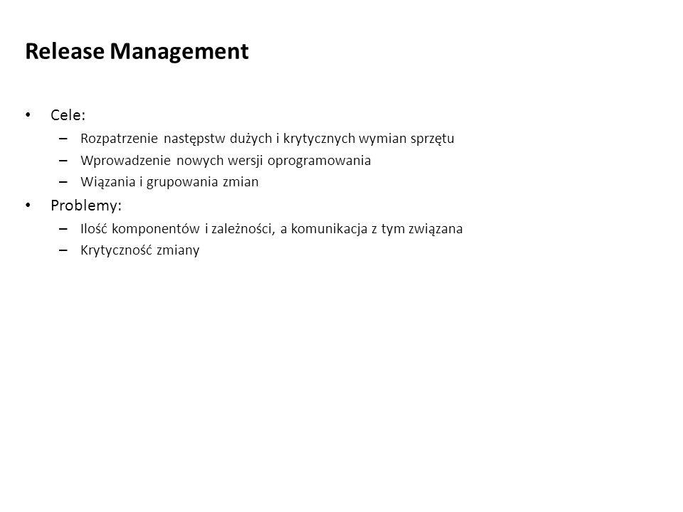Release Management Cele: – Rozpatrzenie następstw dużych i krytycznych wymian sprzętu – Wprowadzenie nowych wersji oprogramowania – Wiązania i grupowa