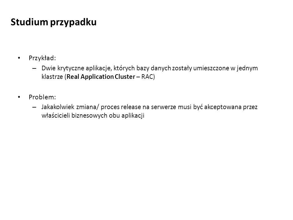 Studium przypadku Przykład: – Dwie krytyczne aplikacje, których bazy danych zostały umieszczone w jednym klastrze (Real Application Cluster – RAC) Pro
