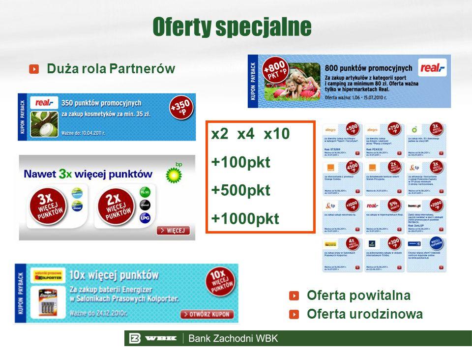 Oferty specjalne x2 x4 x10 +100pkt +500pkt +1000pkt Oferta powitalna Oferta urodzinowa Duża rola Partnerów