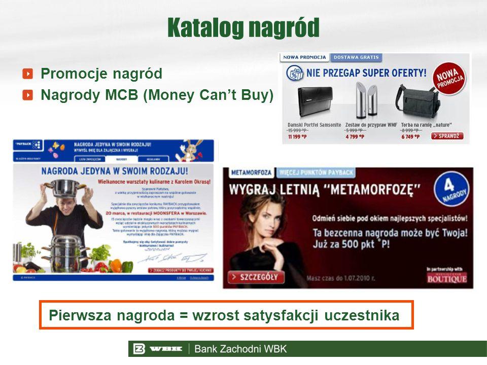 Katalog nagród Promocje nagród Nagrody MCB (Money Cant Buy) Pierwsza nagroda = wzrost satysfakcji uczestnika