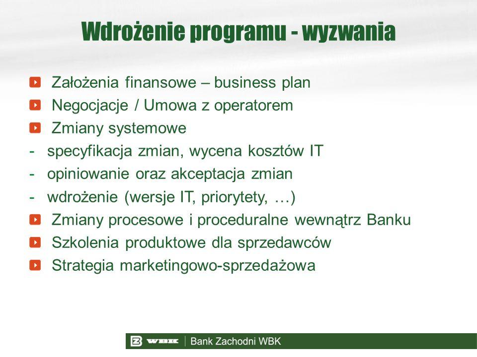 Wdrożenie programu - wyzwania Założenia finansowe – business plan Negocjacje / Umowa z operatorem Zmiany systemowe -specyfikacja zmian, wycena kosztów