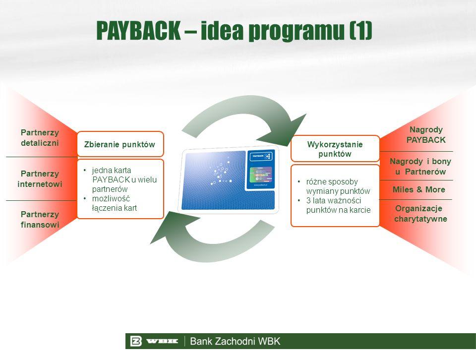 PAYBACK – idea programu (2)