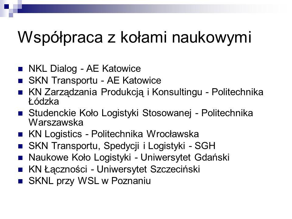 Współpraca z kołami naukowymi NKL Dialog - AE Katowice SKN Transportu - AE Katowice KN Zarządzania Produkcją i Konsultingu - Politechnika Łódzka Stude