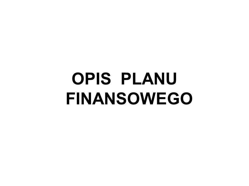 1.Cel opracowania Należy krótko określić, jakim celom ma służyć tworzony plan finansowy 2.