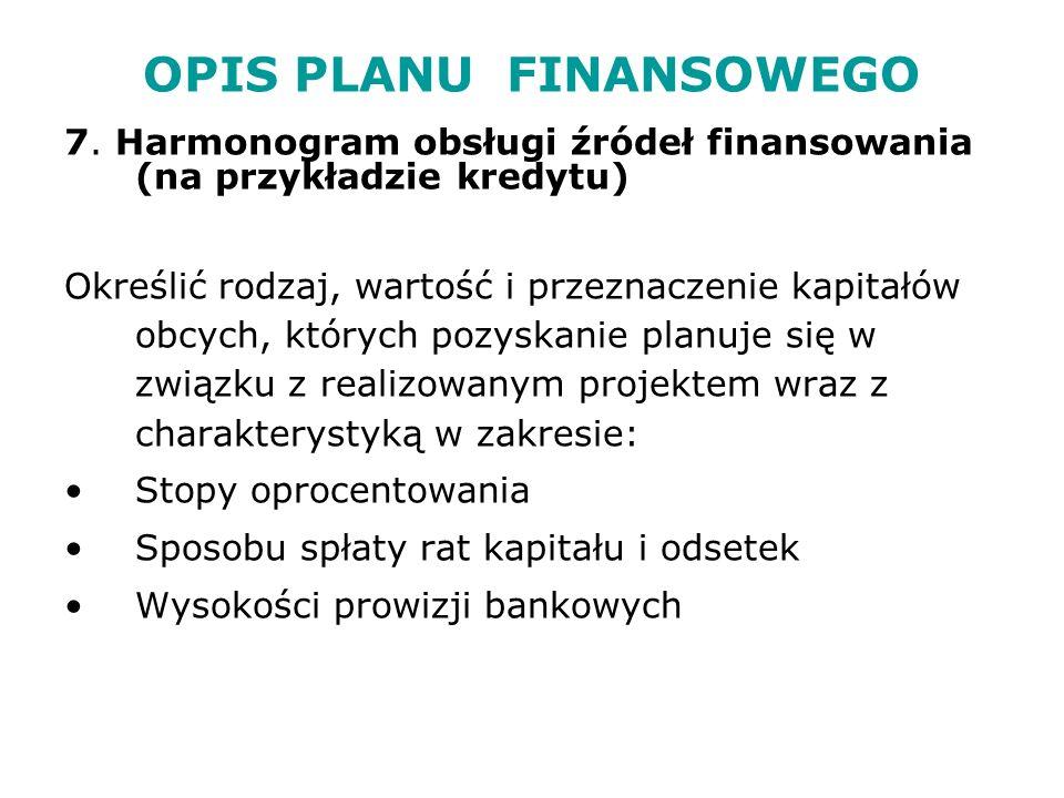 OPIS PLANU FINANSOWEGO 7.