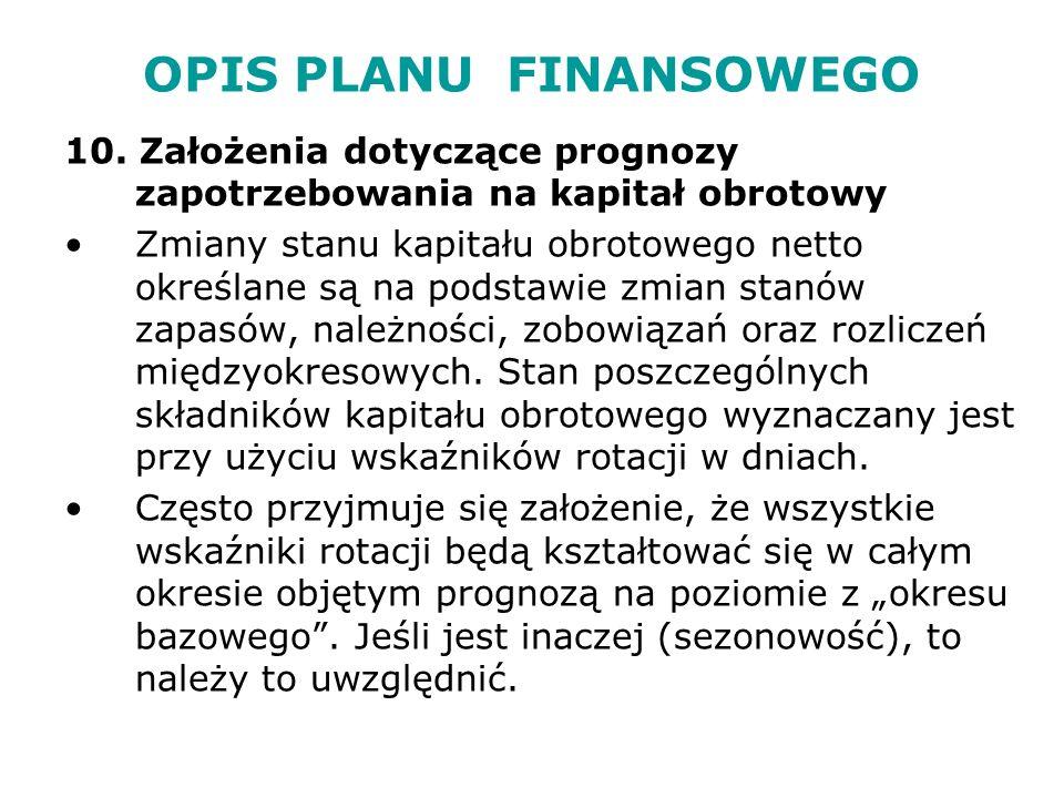 OPIS PLANU FINANSOWEGO 10.