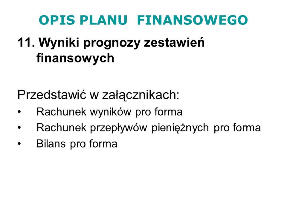 OPIS PLANU FINANSOWEGO 11.