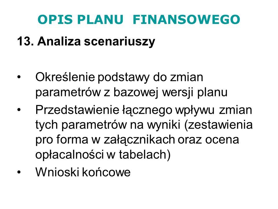 OPIS PLANU FINANSOWEGO 13.