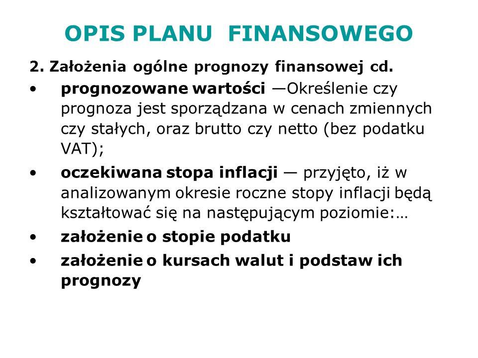 OPIS PLANU FINANSOWEGO 2.Założenia ogólne prognozy finansowej cd.