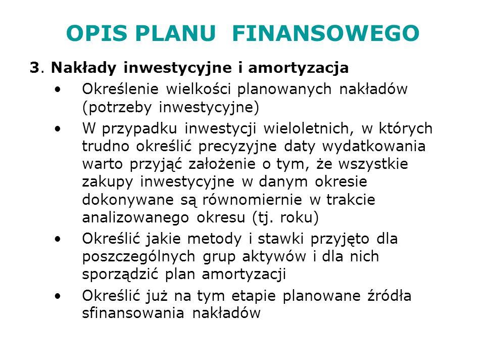 OPIS PLANU FINANSOWEGO 3.
