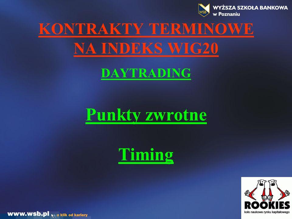 KONTRAKTY TERMINOWE NA INDEKS WIG20 DAYTRADING Punkty zwrotne Timing