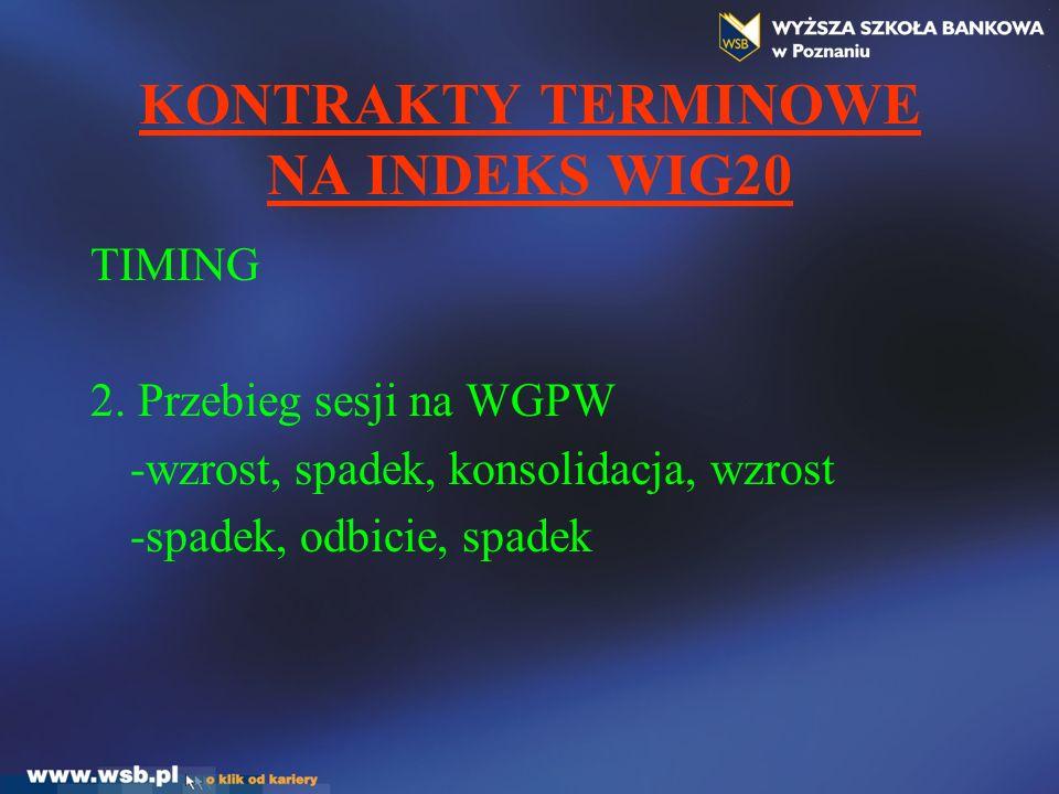 KONTRAKTY TERMINOWE NA INDEKS WIG20 TIMING 2. Przebieg sesji na WGPW -wzrost, spadek, konsolidacja, wzrost -spadek, odbicie, spadek