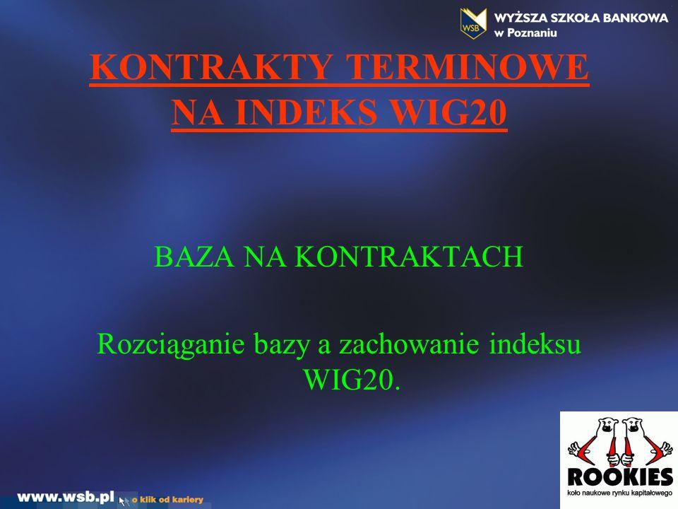 KONTRAKTY TERMINOWE NA INDEKS WIG20 BAZA NA KONTRAKTACH Rozciąganie bazy a zachowanie indeksu WIG20.
