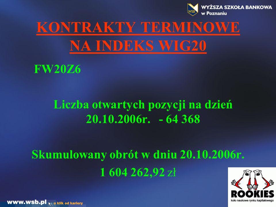 KONTRAKTY TERMINOWE NA INDEKS WIG20 FW20Z6 Liczba otwartych pozycji na dzień 20.10.2006r. - 64 368 Skumulowany obrót w dniu 20.10.2006r. 1 604 262,92