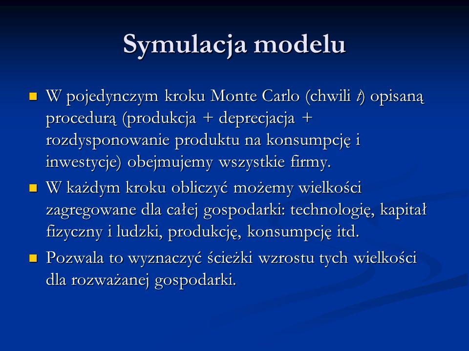 Symulacja modelu W pojedynczym kroku Monte Carlo (chwili t) opisaną procedurą (produkcja + deprecjacja + rozdysponowanie produktu na konsumpcję i inwe