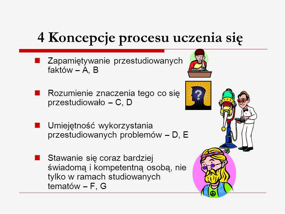 4 Koncepcje procesu uczenia się Zapamiętywanie przestudiowanych faktów – A, B Rozumienie znaczenia tego co się przestudiowało – C, D Umiejętność wykor