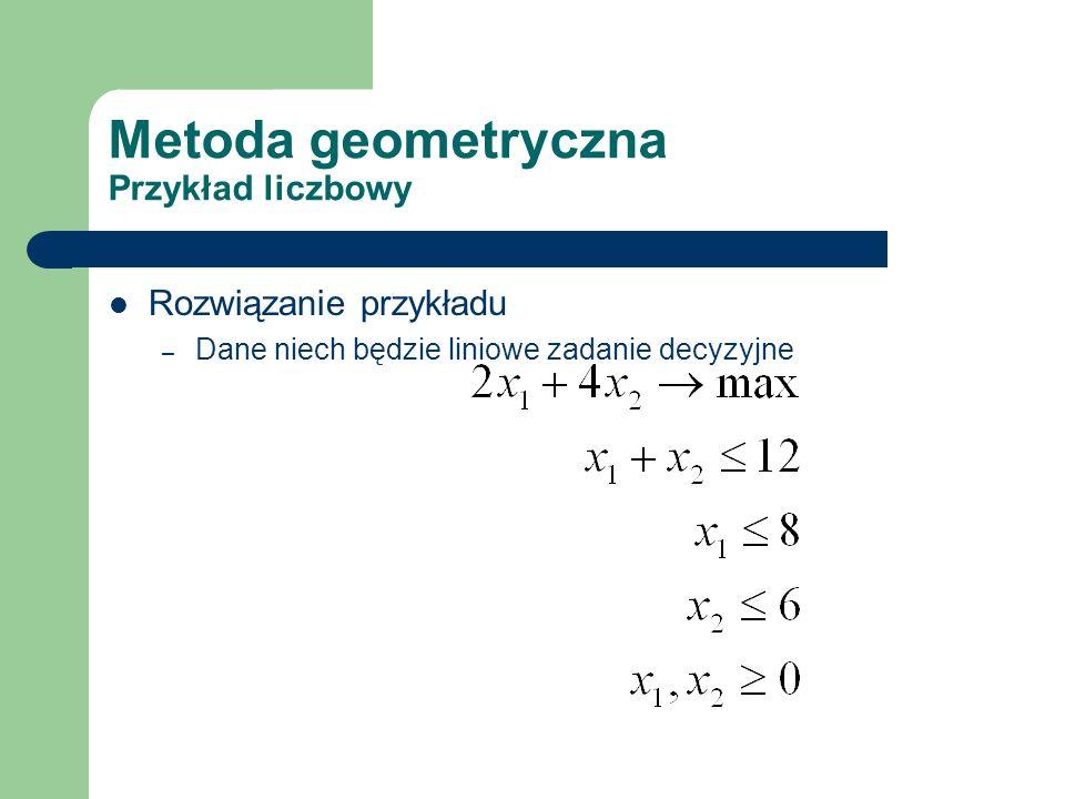 Metoda geometryczna Przykład liczbowy Rozwiązanie przykładu – Dane niech będzie liniowe zadanie decyzyjne