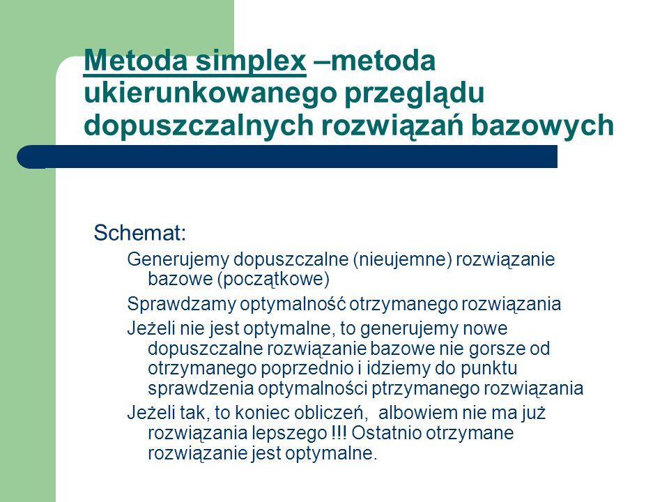 Metoda simplex –metoda ukierunkowanego przeglądu dopuszczalnych rozwiązań bazowych Schemat: Generujemy dopuszczalne (nieujemne) rozwiązanie bazowe (po
