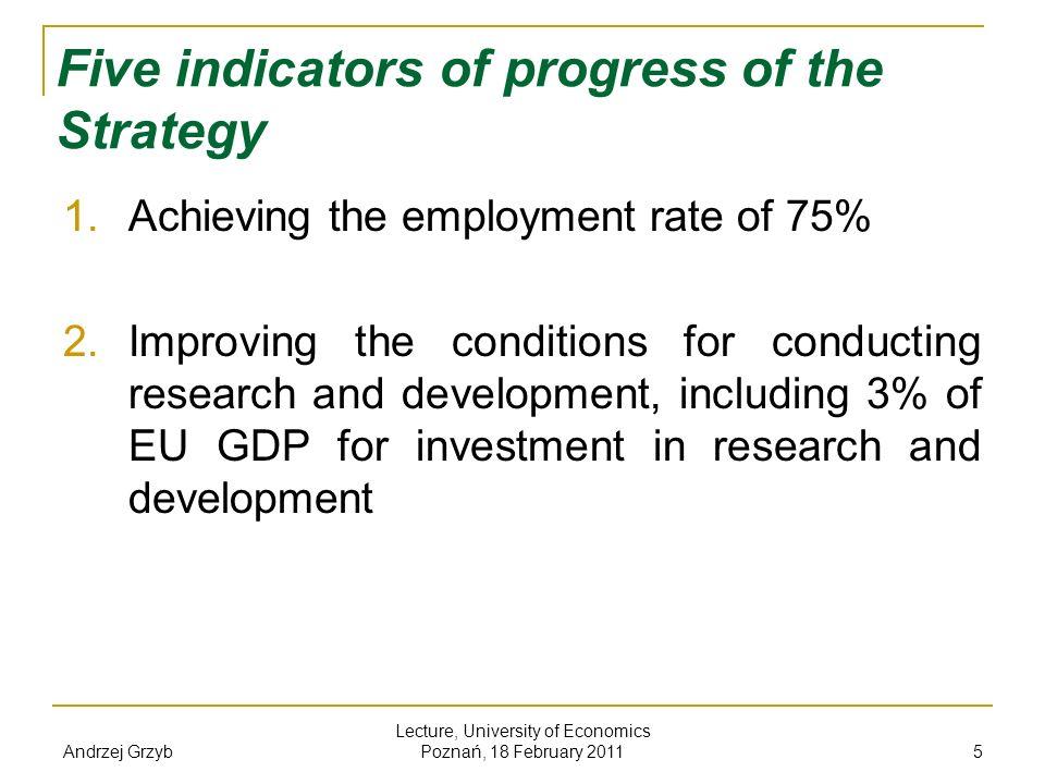 Andrzej Grzyb Lecture, University of Economics Poznań, 18 February 2011 6 Five indicators of progress of the Strategy 3.
