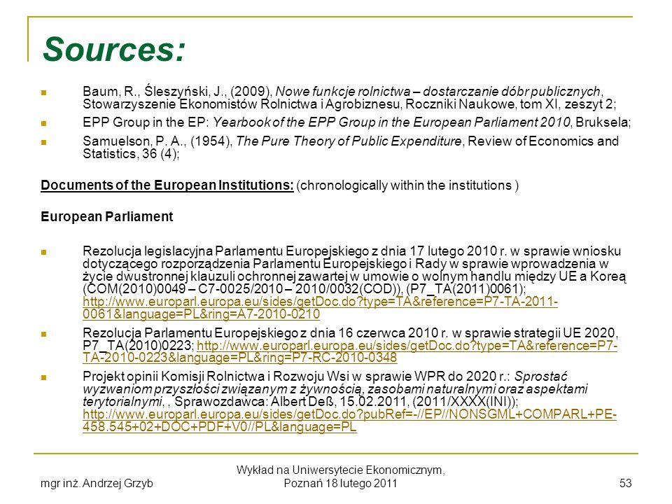 Sources: Baum, R., Śleszyński, J., (2009), Nowe funkcje rolnictwa – dostarczanie dóbr publicznych, Stowarzyszenie Ekonomistów Rolnictwa i Agrobiznesu,