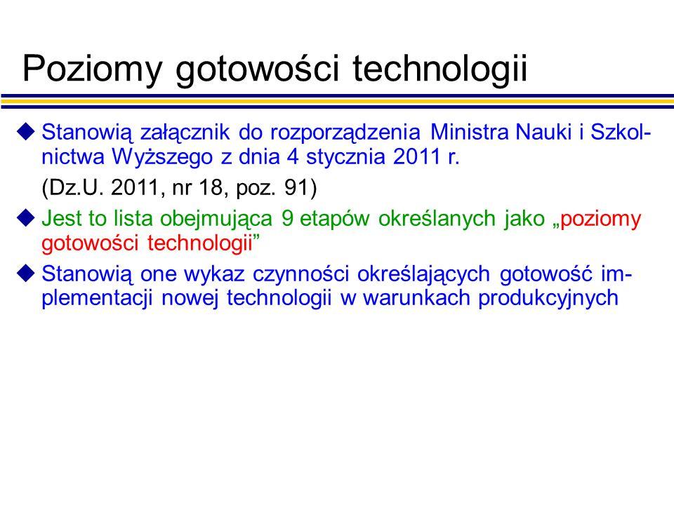 Poziomy gotowości technologii uStanowią załącznik do rozporządzenia Ministra Nauki i Szkol- nictwa Wyższego z dnia 4 stycznia 2011 r.