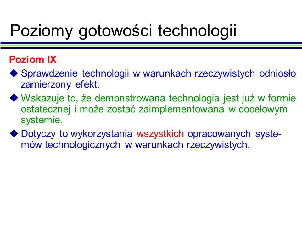 Poziomy gotowości technologii Poziom IX uSprawdzenie technologii w warunkach rzeczywistych odniosło zamierzony efekt.