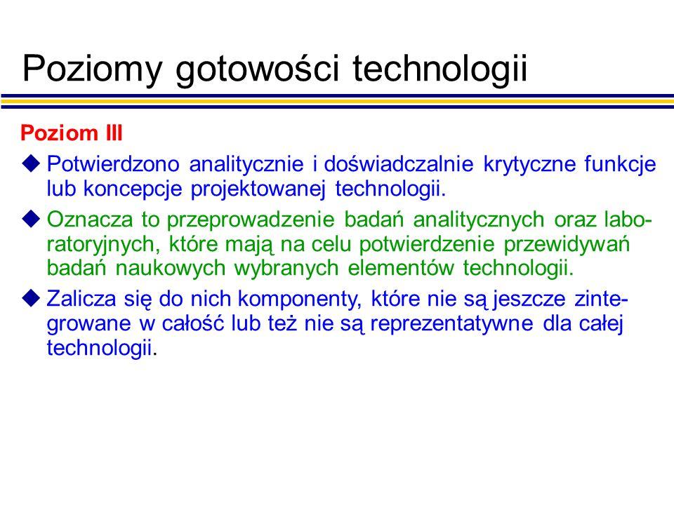 Poziomy gotowości technologii Poziom III uPotwierdzono analitycznie i doświadczalnie krytyczne funkcje lub koncepcje projektowanej technologii.