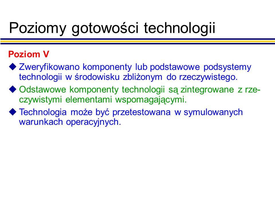 Poziomy gotowości technologii Poziom V uZweryfikowano komponenty lub podstawowe podsystemy technologii w środowisku zbliżonym do rzeczywistego.