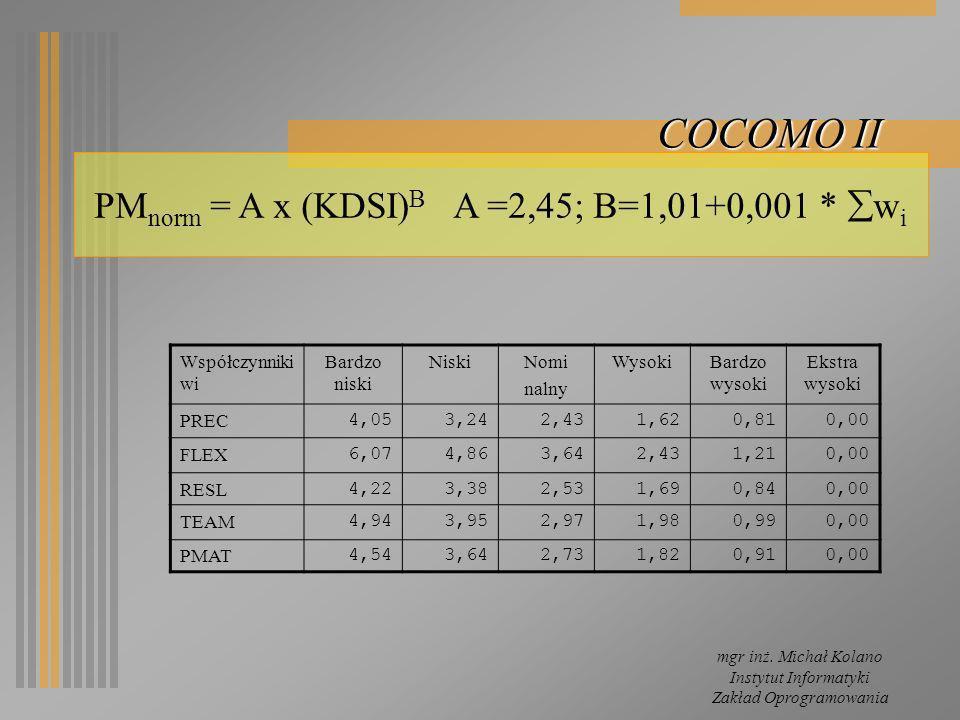 mgr inż. Michał Kolano Instytut Informatyki Zakład Oprogramowania COCOMO II PM norm = A x (KDSI) B A =2,45; B=1,01+0,001 * w i Współczynniki wi Bardzo