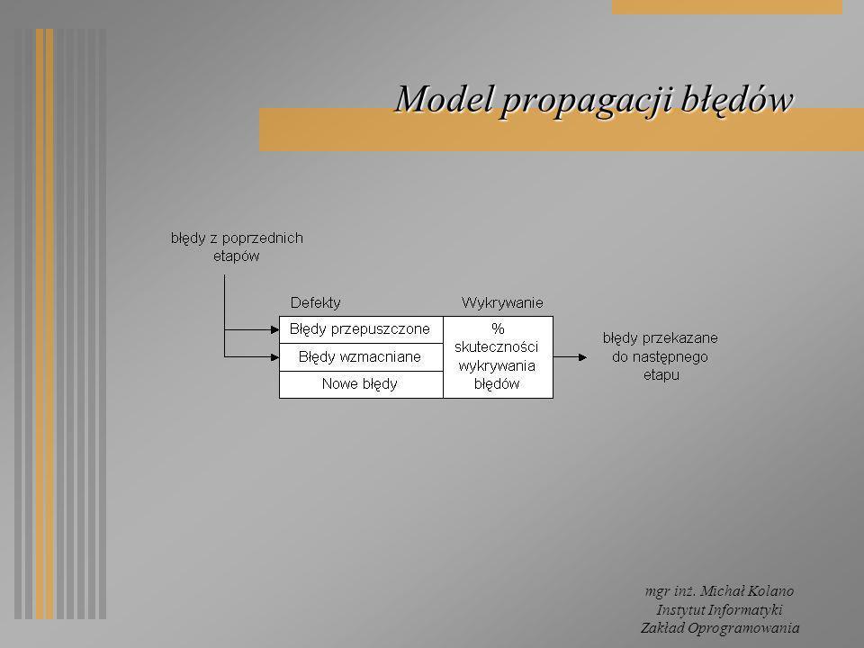 mgr inż. Michał Kolano Instytut Informatyki Zakład Oprogramowania Model propagacji błędów
