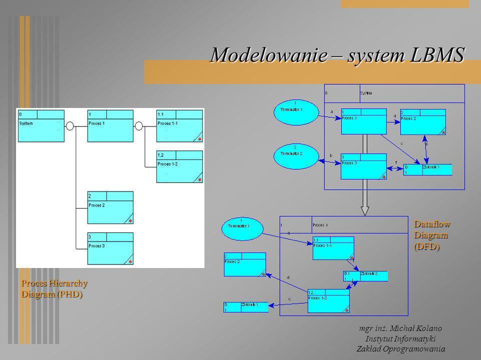 mgr inż. Michał Kolano Instytut Informatyki Zakład Oprogramowania Modelowanie – system LBMS Proces Hierarchy Diagram (PHD) Dataflow Diagram (DFD)