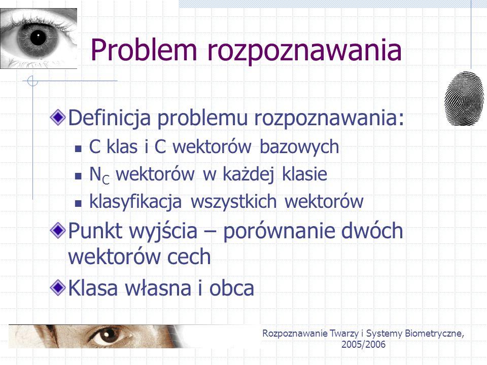 Rozpoznawanie Twarzy i Systemy Biometryczne, 2005/2006 Problem rozpoznawania Definicja problemu rozpoznawania: C klas i C wektorów bazowych N C wektor