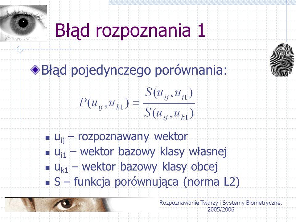 Rozpoznawanie Twarzy i Systemy Biometryczne, 2005/2006 Błąd rozpoznania 1 Błąd pojedynczego porównania: u ij – rozpoznawany wektor u i1 – wektor bazow
