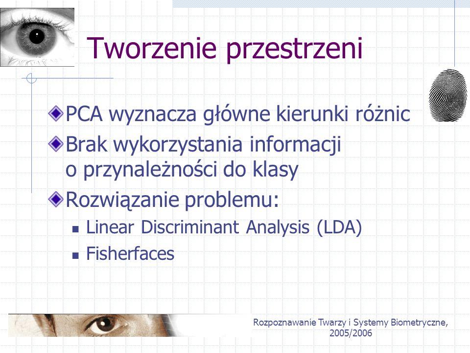 Rozpoznawanie Twarzy i Systemy Biometryczne, 2005/2006 Tworzenie przestrzeni PCA wyznacza główne kierunki różnic Brak wykorzystania informacji o przyn