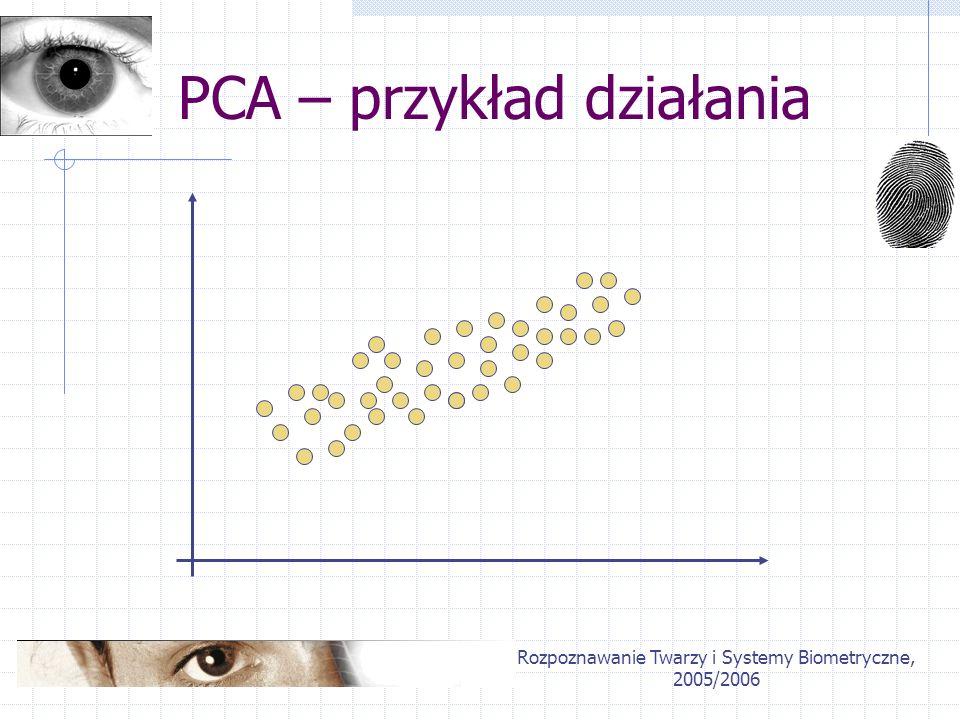 Rozpoznawanie Twarzy i Systemy Biometryczne, 2005/2006 PCA – przykład działania