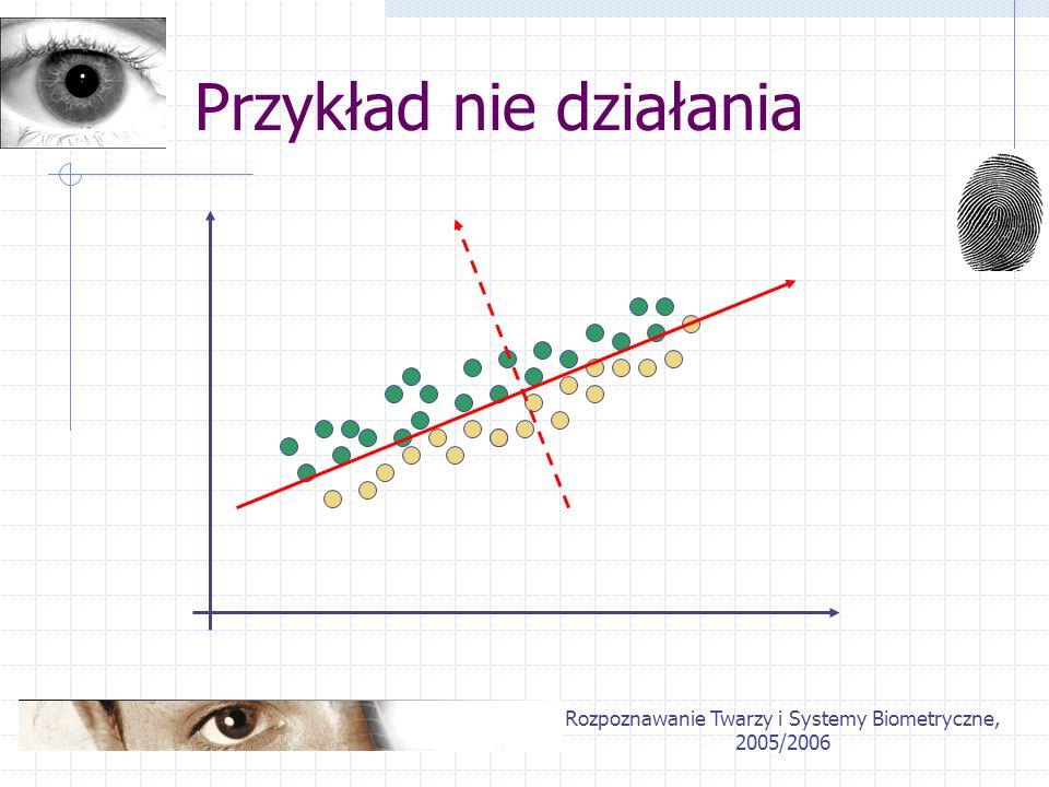 Rozpoznawanie Twarzy i Systemy Biometryczne, 2005/2006 Przykład nie działania