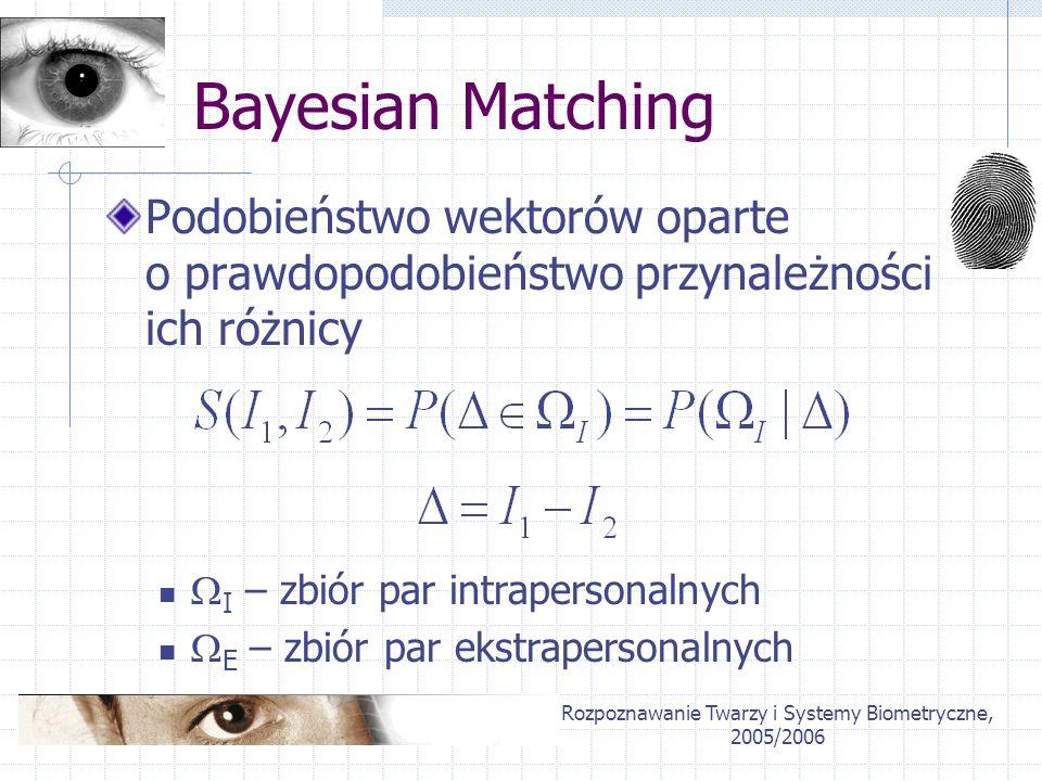 Rozpoznawanie Twarzy i Systemy Biometryczne, 2005/2006 Bayesian Matching Podobieństwo wektorów oparte o prawdopodobieństwo przynależności ich różnicy
