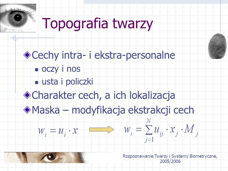Rozpoznawanie Twarzy i Systemy Biometryczne, 2005/2006 Lokalne PCA Detekcja cech charakterystycznych oczy, usta, nos Rozpoznawanie po cechach fragment obrazu twarzy różnica w normalizacji łączenie kilku lokalnych PCA (eigeneyes, eigennoses, itp.) Przestrzenie posiadają mniej wymiarów
