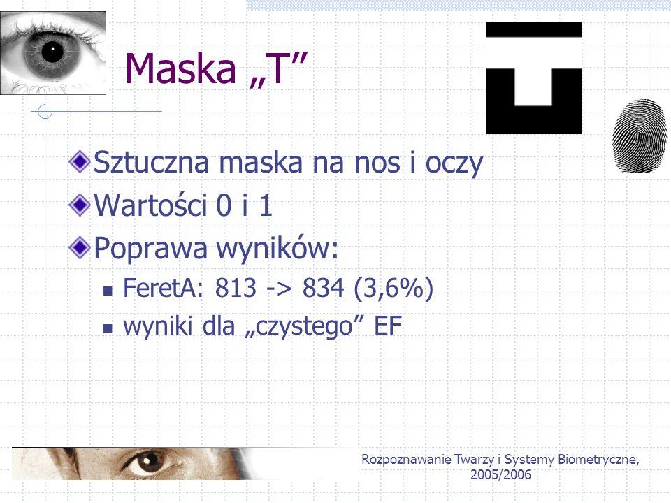 Rozpoznawanie Twarzy i Systemy Biometryczne, 2005/2006 Maska różnicowa Zbiory par obrazów: intra-personalne extra-personalne Uśrednienie różnic obydwu klas par: średnia różnica intra-personalna średnia różnica extra-personalna Maska – różnica średniej różnicy ekstra-personalnej i intra-personalnej