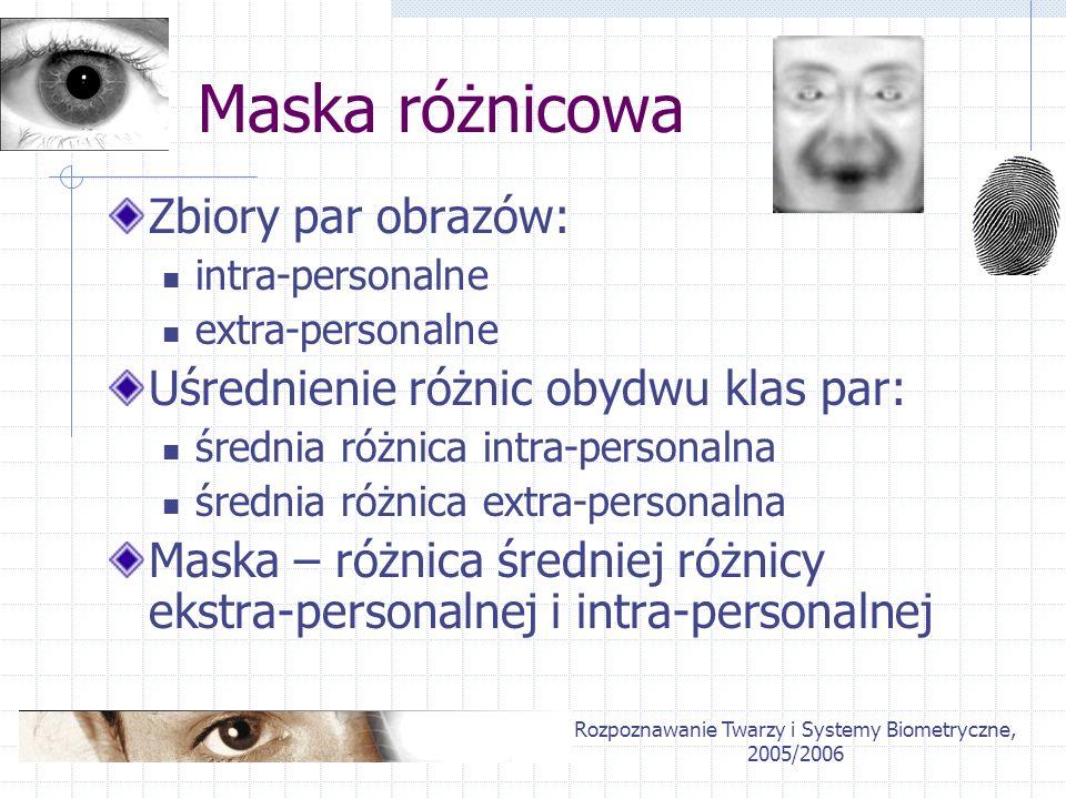 Rozpoznawanie Twarzy i Systemy Biometryczne, 2005/2006 Maska dynamiczna Tworzona osobno dla każdego obrazu Wykorzystanie projekcji wstecznej: projekcja pojedynczych pikseli wartość maski odwrotnie proporcjonalna do błędu projekcji Zmniejszenie wpływu obszarów zasłoniętych Można stosować dla grup pikseli