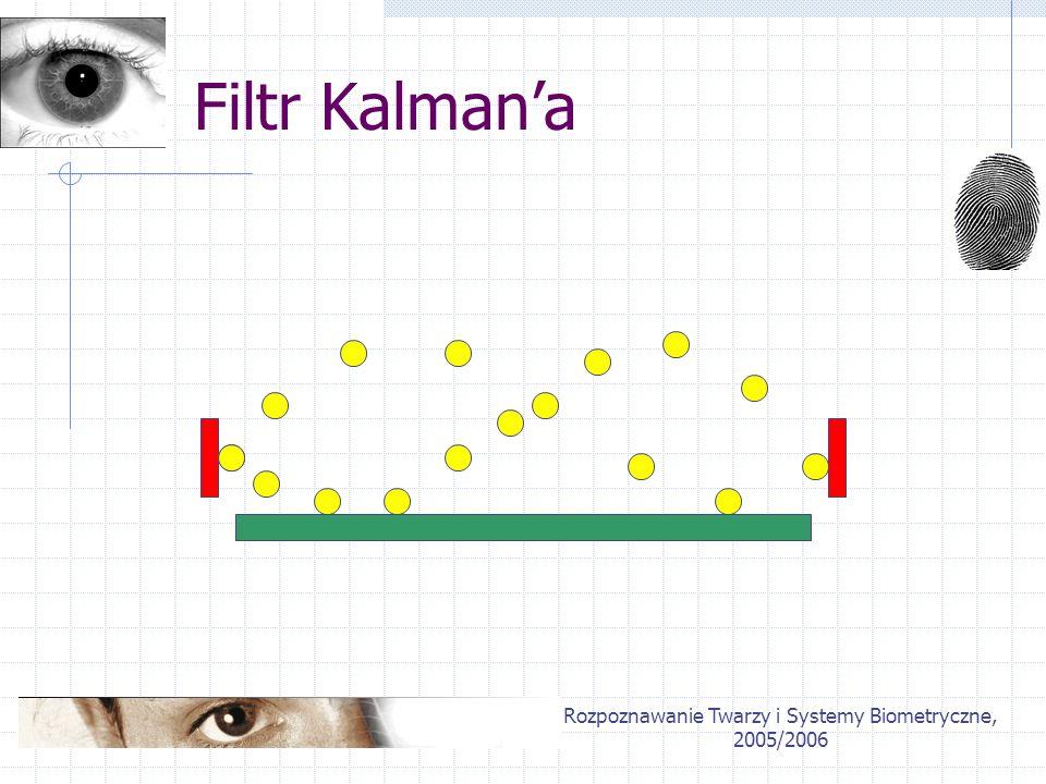 Rozpoznawanie Twarzy i Systemy Biometryczne, 2005/2006 Filtr Kalmana