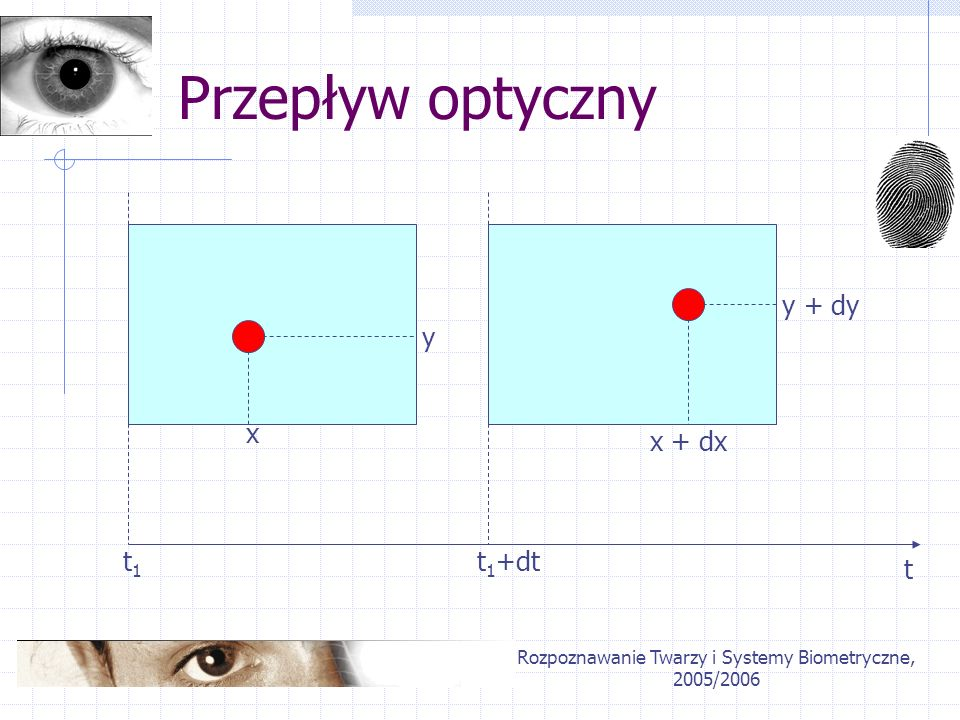 Rozpoznawanie Twarzy i Systemy Biometryczne, 2005/2006 Przepływ optyczny Jeżeli I(x,y,t) opisuje jasność należy dodatkowo założyć: I(x,y,t) zależy od współrzędnych x, y w większej części obrazu Jasność każdego punktu w poruszającym się obiekcie nie zmienia się w czasie
