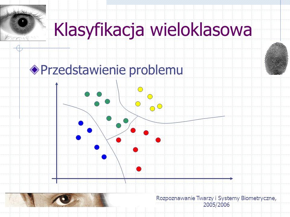 Rozpoznawanie Twarzy i Systemy Biometryczne, 2005/2006 Klasyfikacja wieloklasowa Punkt wyjścia – klasyfikacja dwuklasowa Próbka treningowa – N klas Możliwe podejścia: wykorzystanie klasy bazowej porównywanie 1 – N porównywanie 1 – 1