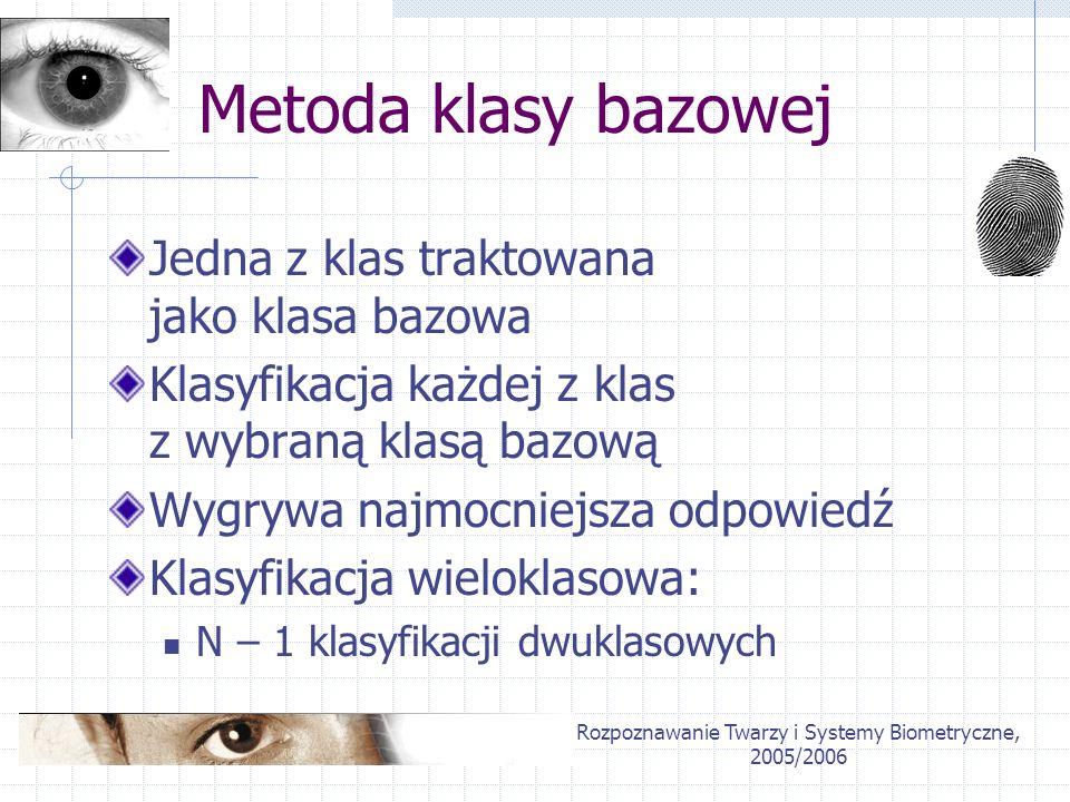 Rozpoznawanie Twarzy i Systemy Biometryczne, 2005/2006 Przykład...