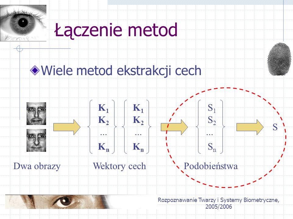 Rozpoznawanie Twarzy i Systemy Biometryczne, 2005/2006 SVM i łączenie metod Klasyfikacja wektora podobieństw jądro liniowe jądro wielomianowe długi czas wykonania Wykorzystanie treningu z jądrem liniowym wagi dla poszczególnych elementów obliczanie średniej ważonej
