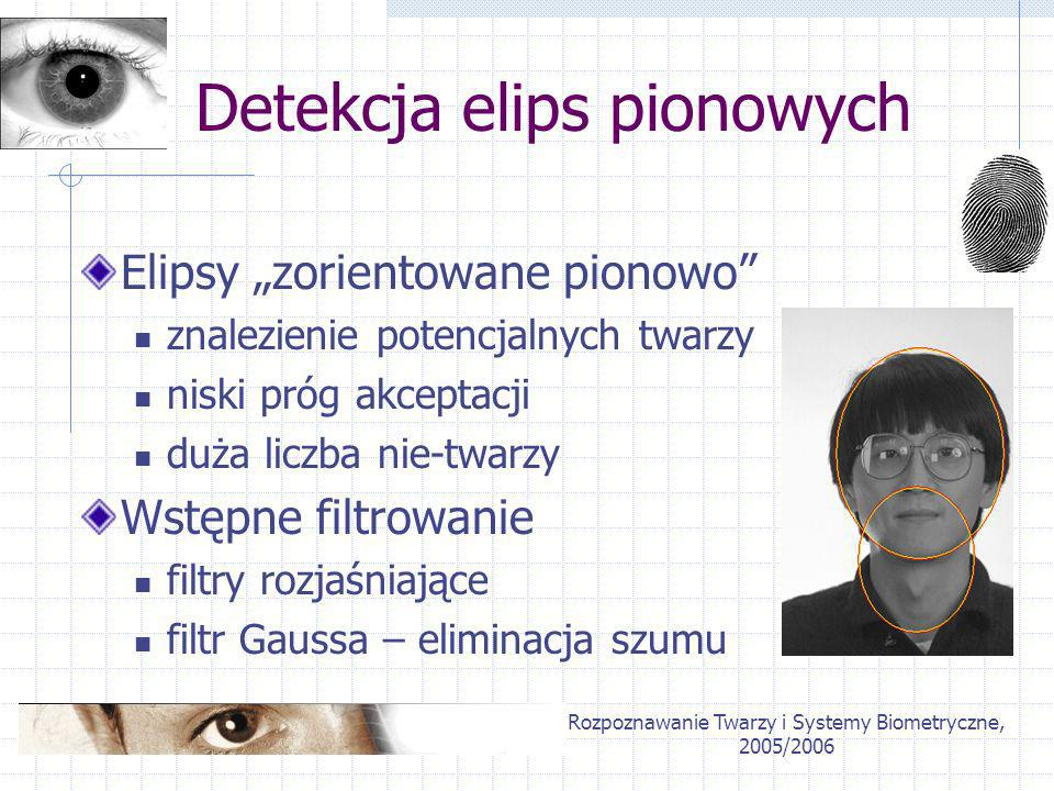 Rozpoznawanie Twarzy i Systemy Biometryczne, 2005/2006 Detekcja elips pionowych Elipsy zorientowane pionowo znalezienie potencjalnych twarzy niski pró