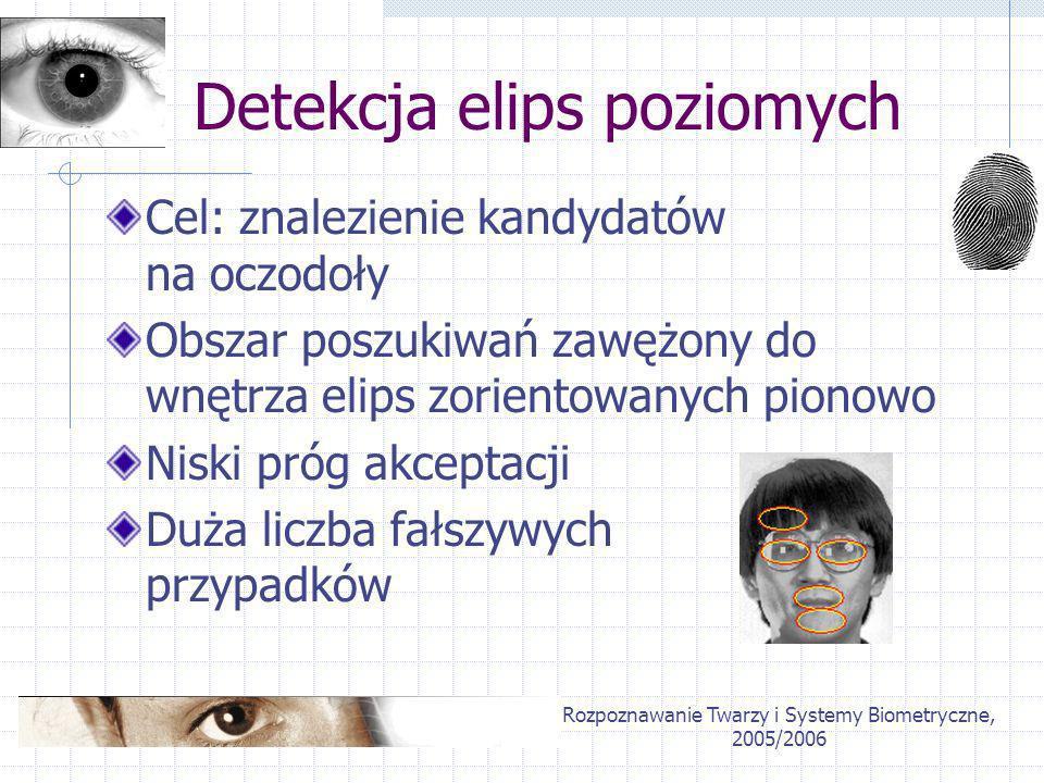 Rozpoznawanie Twarzy i Systemy Biometryczne, 2005/2006 Detekcja elips poziomych Cel: znalezienie kandydatów na oczodoły Obszar poszukiwań zawężony do