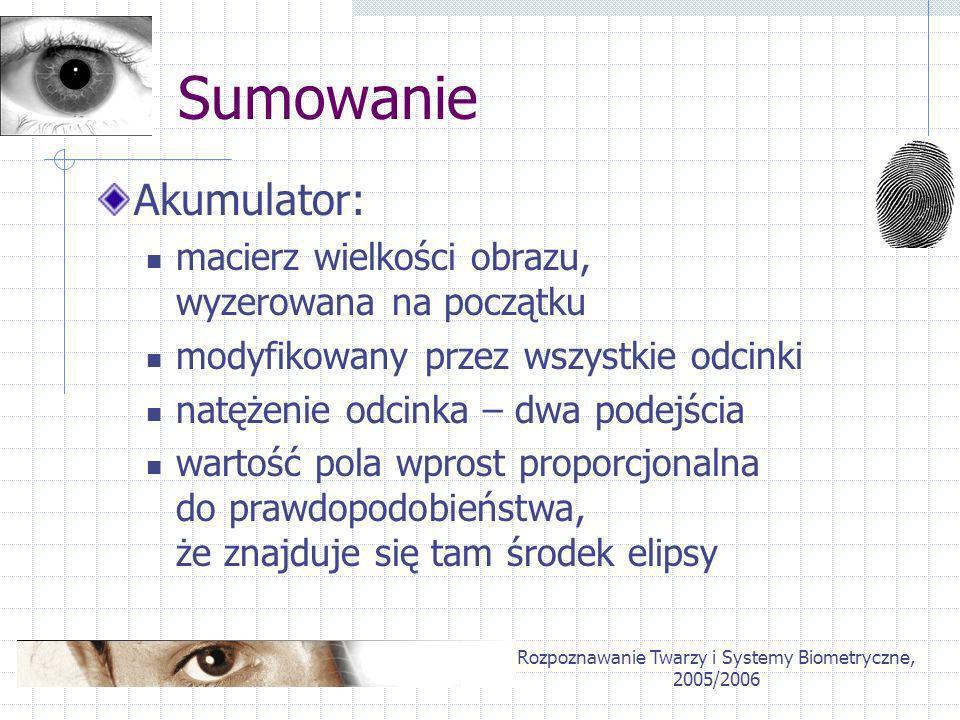 Rozpoznawanie Twarzy i Systemy Biometryczne, 2005/2006 Sumowanie Akumulator: macierz wielkości obrazu, wyzerowana na początku modyfikowany przez wszys