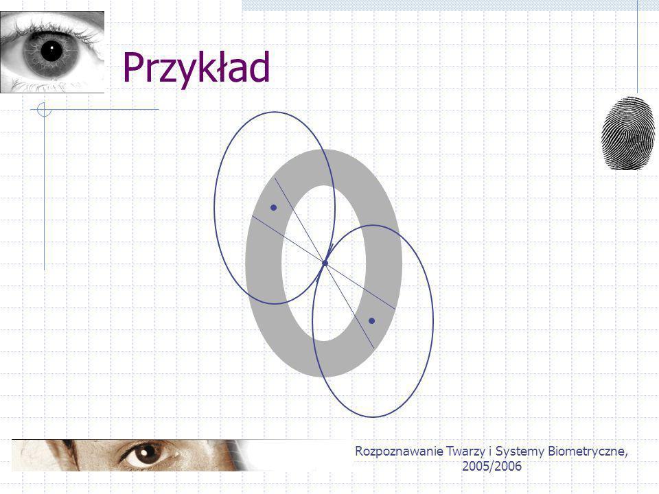 Rozpoznawanie Twarzy i Systemy Biometryczne, 2005/2006 Przykład