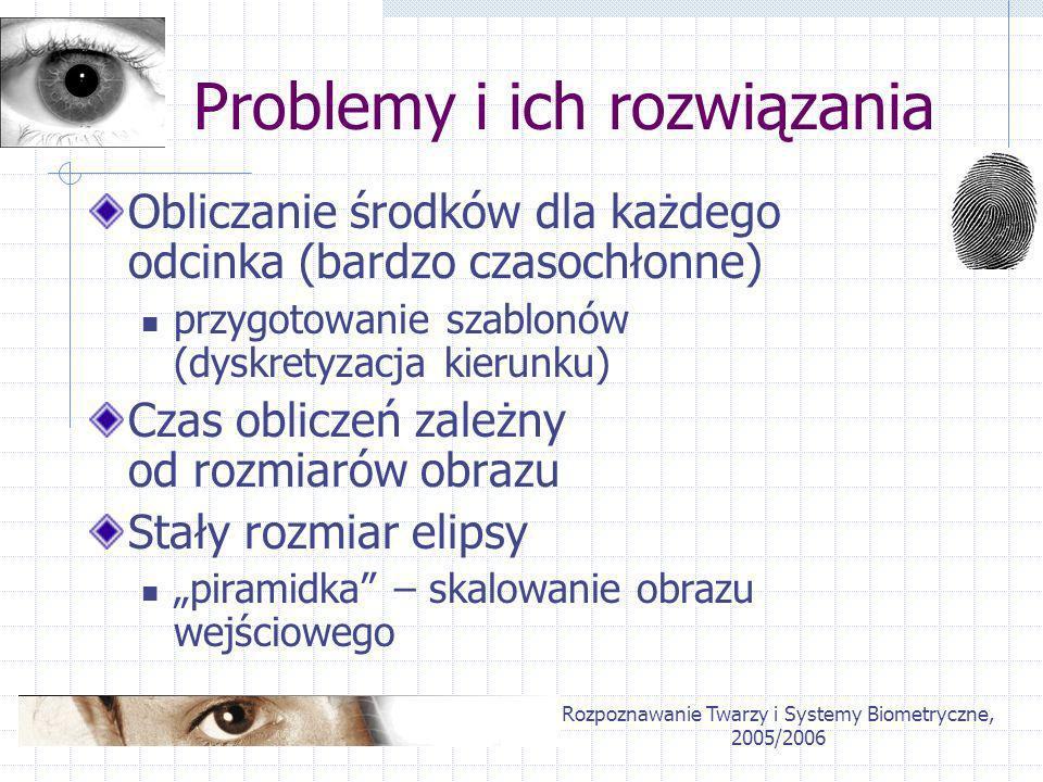 Rozpoznawanie Twarzy i Systemy Biometryczne, 2005/2006 Problemy i ich rozwiązania Obliczanie środków dla każdego odcinka (bardzo czasochłonne) przygot